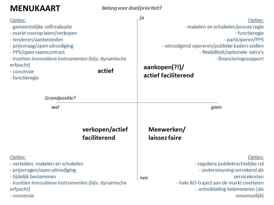 Grondbeleid_menukaart
